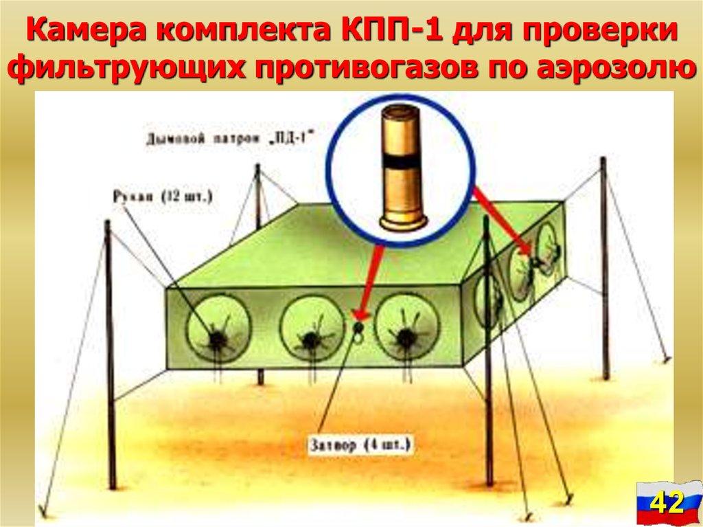 КПП-1  Комплект для проверки противогазов