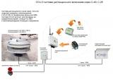 Комплект дистанционного включения сирены С-40 (С-28) по GSM каналу