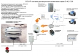Комплект дистанционного включения сирены С-40 (С-28) по TCP/IP к аппаратуре оповещения П-164, П-166